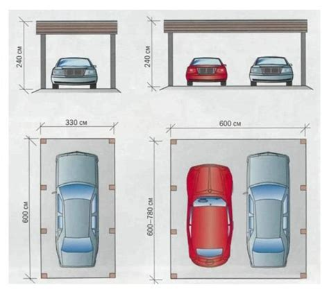 2 car garage size