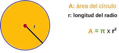 el crculo se ha c 237 rculos mati una profesora muy particular