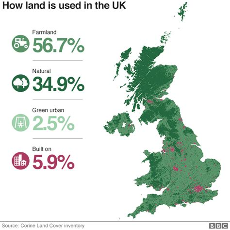 how much land in a section how much of your area is built on bbc news