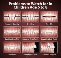 when do babies start to see color early orthodontic treatment fairfield norwalk ct