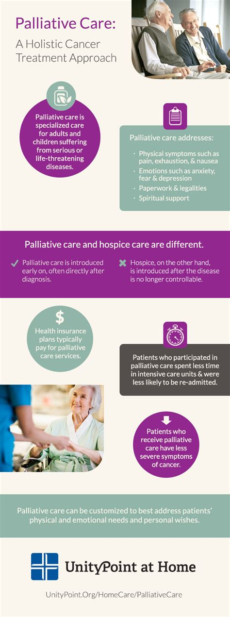 palliative care a holistic cancer treatment approach