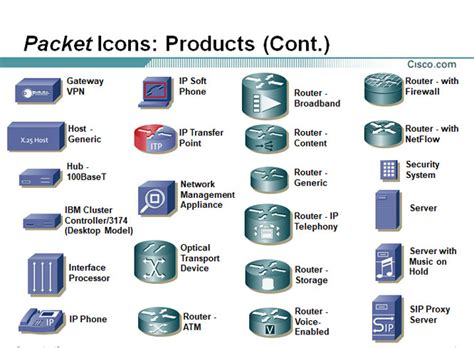 cisco visio stencil cisco icons network diagram exle cisco networking