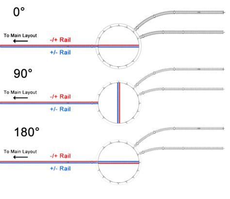 loop wiring get free image about wiring