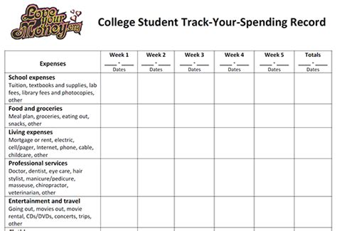 Money Management Worksheets by Money For Colleges Universities Tools