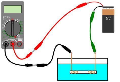electrolyte diagram electrolyte challenge orange juice vs sports drink