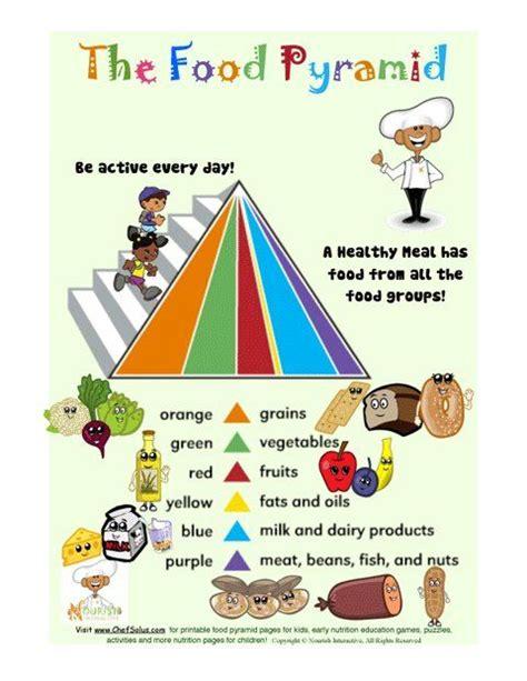 images  nutrition unit  grade