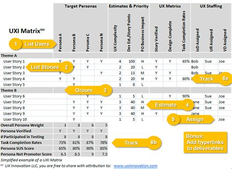 data integration requirements template integrating ux into the product backlog