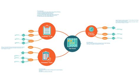 workflow solution scrum workflow solution conceptdraw