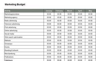 marketing budget template cyberuse