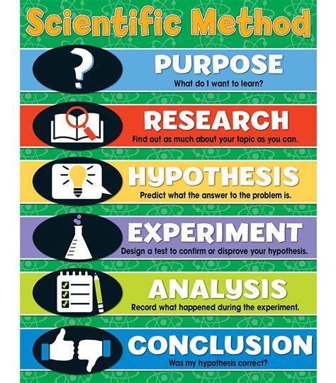 scientific method chart grade 4 8 carson dellosa publishing