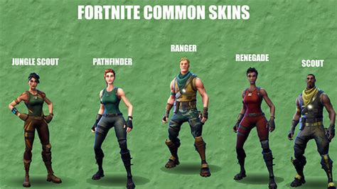 fortnite default skin pin all fortnite default skins images to