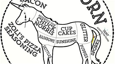 unicorn diagram zoli s reserves the best part of the unicorn for yelpers