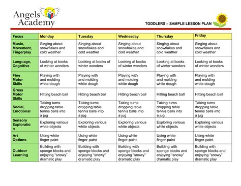 toddler lesson plan template free toddlers lesson plan templates at