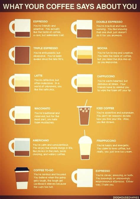what your drink says about your personality coffee personality nursing group ideas pinterest
