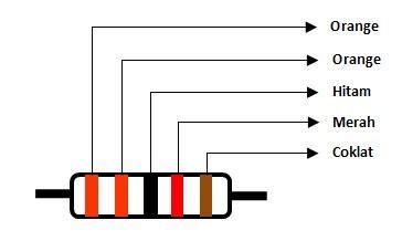 Lu Led Kuning resistor coklat hitam merah 28 images resistor coklat