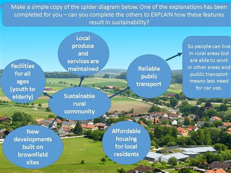 themes of urban geography primary development and urbanisation teaching resources