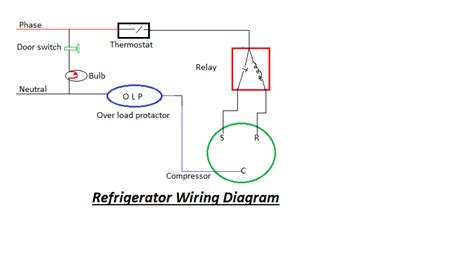 wiring diagram for refrigerator wiring diagram for