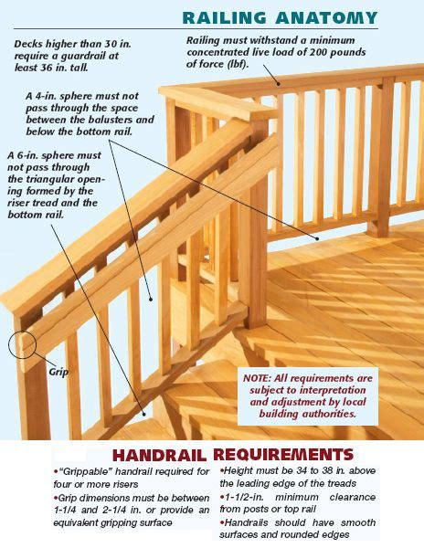 banister railing code simple graphic showing handrail and stair railing building
