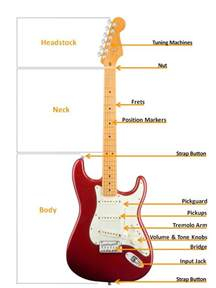 electric guitar buyers guide americanmusical