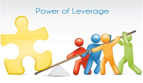 power of what is leverage ratio in forex 1 888 leverage ratio