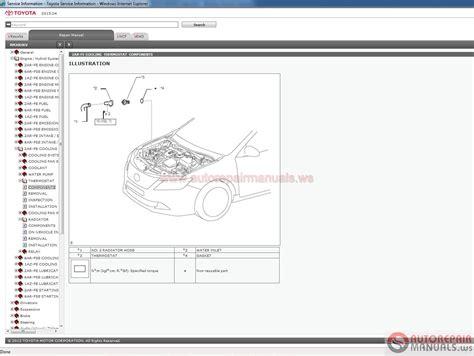 manual repair autos 2011 toyota prius electronic throttle control 2011 toyota camry owners manual html autos weblog