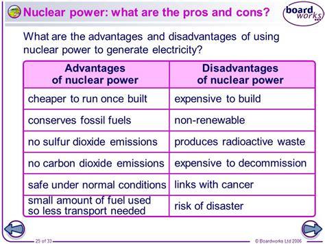 Essay About Nuclear Power by Essay Nuclear Power Advantages Disadvantages Www Gokyuzu Org