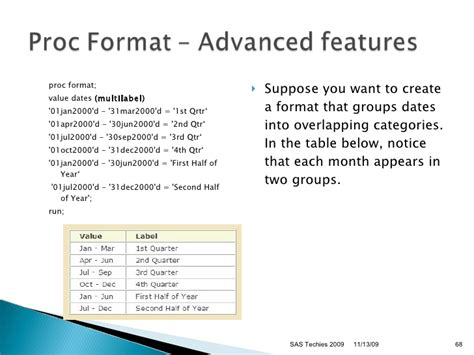 Format Date Proc Sql | sas proc sql