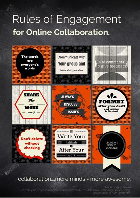 design home app rules rules of engagement for online collaboration