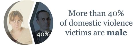 the number of male domestic abuse victims is shockingly domestic violence and addiction the canyon