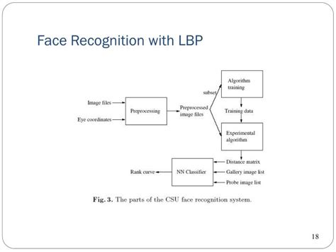 pattern recognition applications ppt ppt face description with local binary patterns