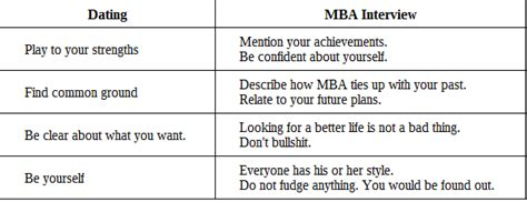 Why Mba Sle Answers by What Was Your Answer To Why Mba During The Iim