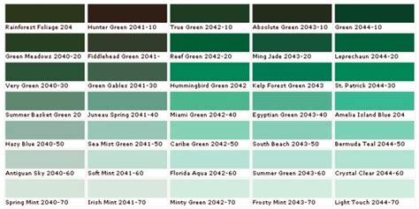 shades of blue green the gallery for gt shades of green color chart