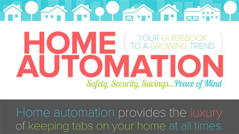 how and why you must automate your home infographic