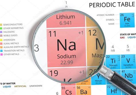 p tavola periodica simbolo p tavola periodica by simbolo di sodio na elemento