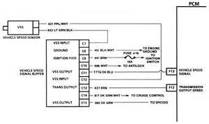 repair guides diesel electronic engine controls vehicle speed sensor vss autozone