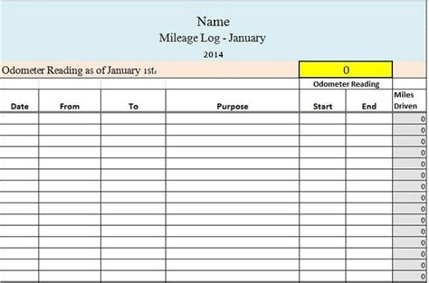 Mileage Log Excel Free Mileage Log Templates Word Excel Template Section