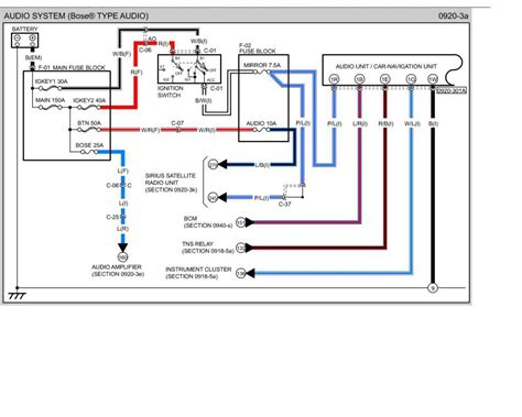 mazda 3 wiring harness diagram wiring diagrams schematics