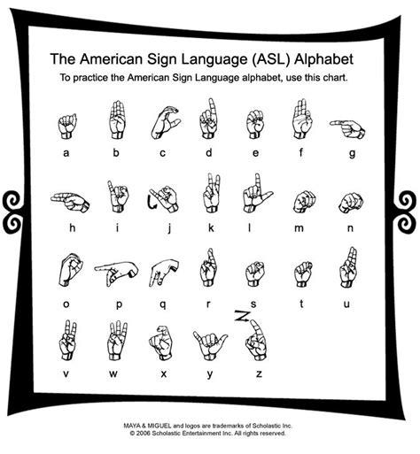 printable deaf alphabet american sign language asl alphabet free printable
