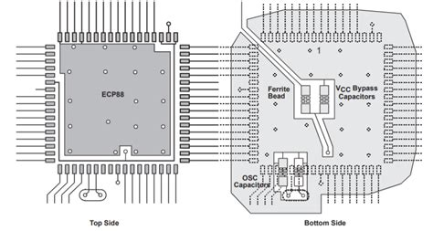 oscillator layout guidelines reduce emi pcb design guidelines everyday app note
