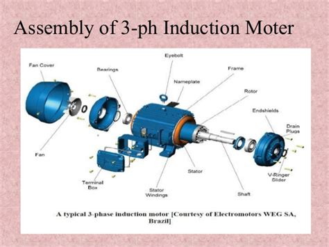 induction motor problems 3 phase induction motor numerical problems 28 images induction motor three phase