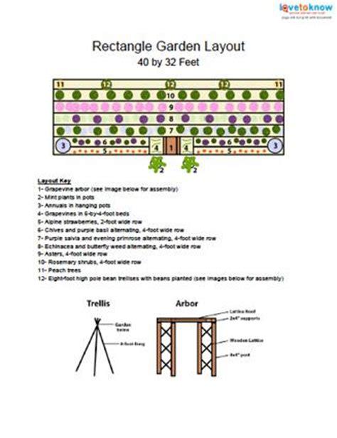 perennial herb garden layout layouts det ebernie
