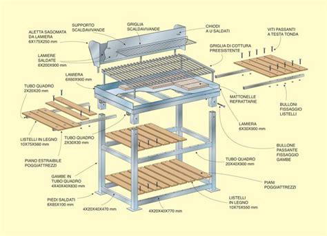 Costruire Un Barbecue barbecue fai da te in muratura e portatile
