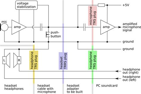 headphones with microphone wiring diagram wiring diagram