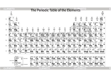 tabla de resta en blanco y negro a hojas de ejercicios de blanco y negro blanco y negro tabla peri 243 dica de