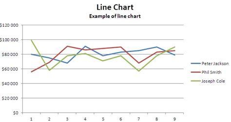tutorial excel line graph best excel tutorial line chart