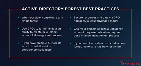active directory forest varonis