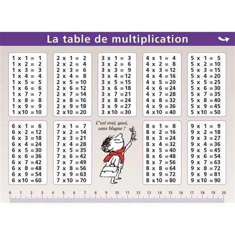 toute les table de multiplication de 1 a 100 mini poster le petit nicolas table de multiplication la