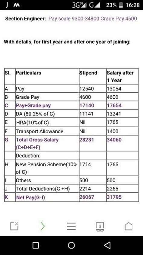 how much is cesarean section in the philippines best entry level mechanical engineering salaries