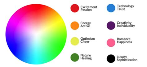 what colors how to develop a strong visual brand on social media