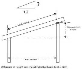 shed work plans for gable roof shed